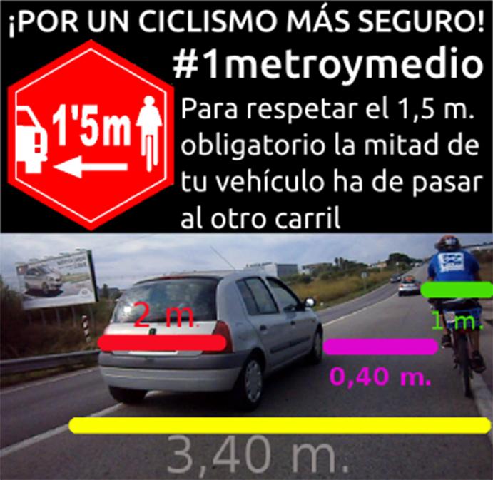 Asociaciones ciclistas convocan una concentración por la seguridad