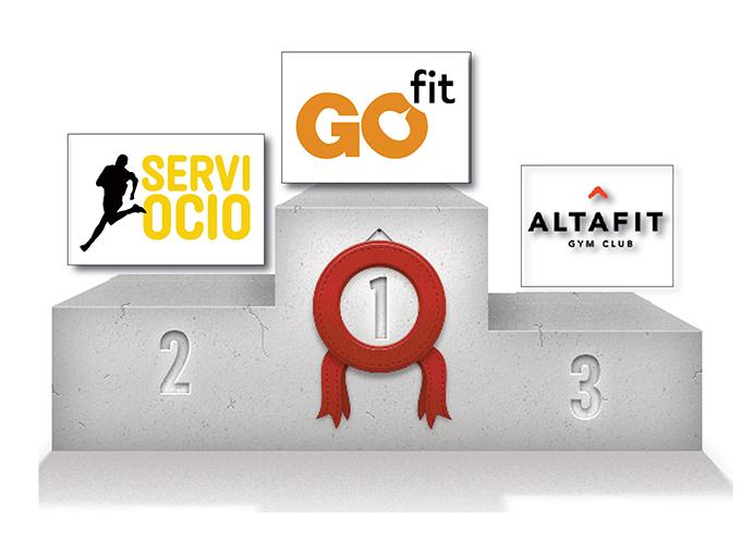 Go Fit, Serviocio y Altafit los gimnasios con más abonados en España