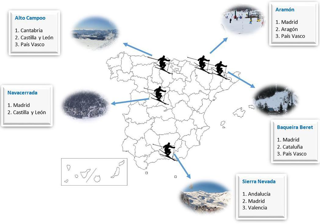 ¿De dónde proceden los esquiadores de las estaciones españolas?