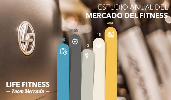 Life Fitness pide participación en su estudio Zoom Mercado 2017