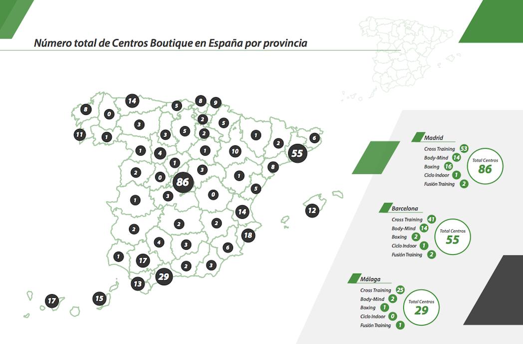 Madrid, Barcelona y Málaga lideran el mercado de los centros boutique en España