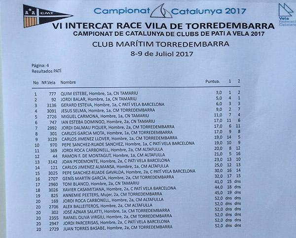 Clasificación final del VI Intercat Race Vila de Torredembarra, de la cual fue extraída la clasificación del Campeonato de Cataluña de clubes de patines a vela 2017.