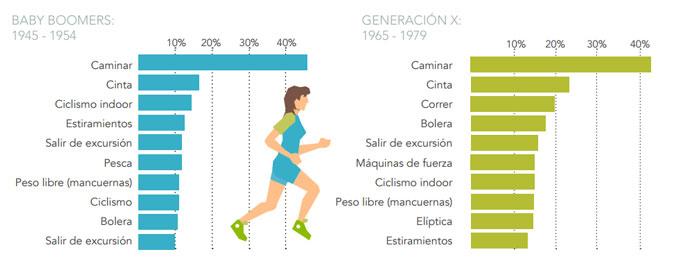 actividades-por-generaciones1