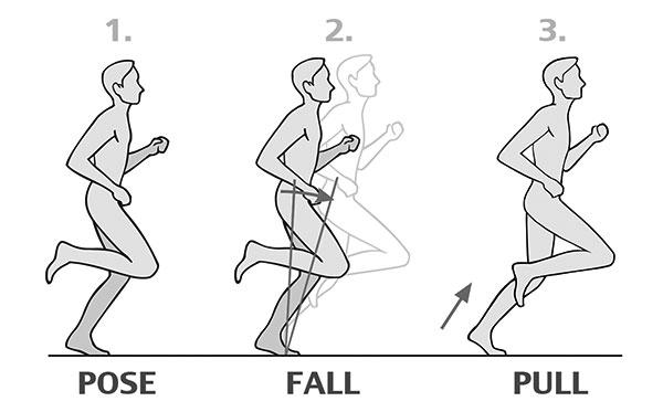 Pose, el método con el que correr más eficiente y sin lesiones
