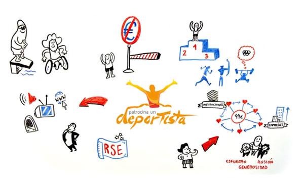 El Grupo Santagadea se une a la iniciativa Patrocina un Deportista