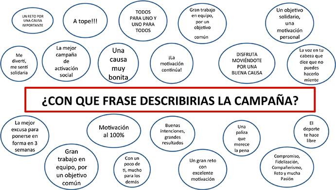 Frases de valoración de la iniciativa de algunos de los responsables de los centros españoles participantes en el evento.