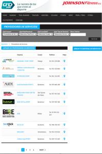 directorio proveedores de servicios para empresas deportivas cmdsport
