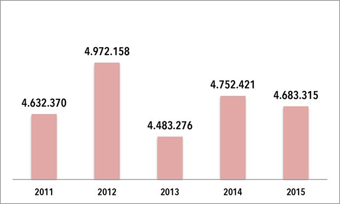 Estabilidad en la facturación de Ciro Sport
