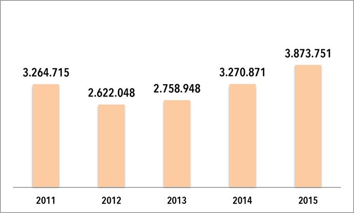 Pinarello España facturó más en 2015