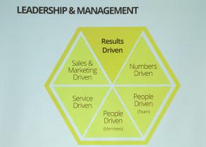 Tipos de liderazgo y gestión