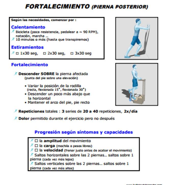 fortalecer pierna clinica del corredor
