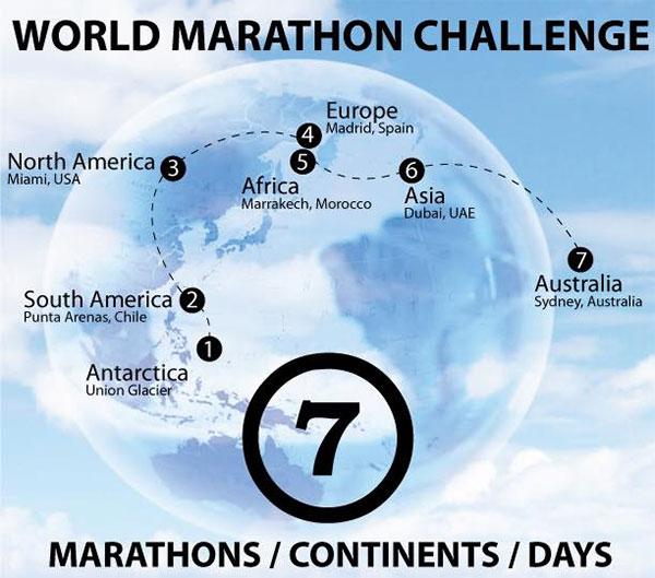 Mike Wardian conquista 7 maratones en los 7 continentes en 7 días