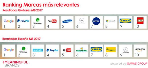 A los españoles no les importaría que desaparezca el 91% de las marcas