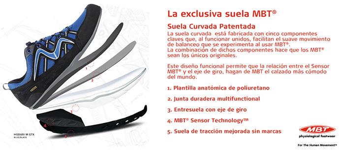 MASAI BAREFOOT TECHNOLOGY (MBT) SPAIN - CMD Sport