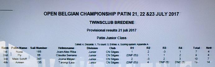 CLASIFICACION GENERAL FINAL del Campeonato de Bélgica de patin a vela junior 2017, celebrado en Bredene del 21 al 23 de julio.