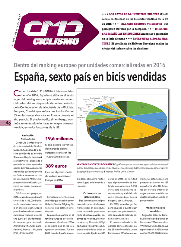 CMDsport 393 ciclismo