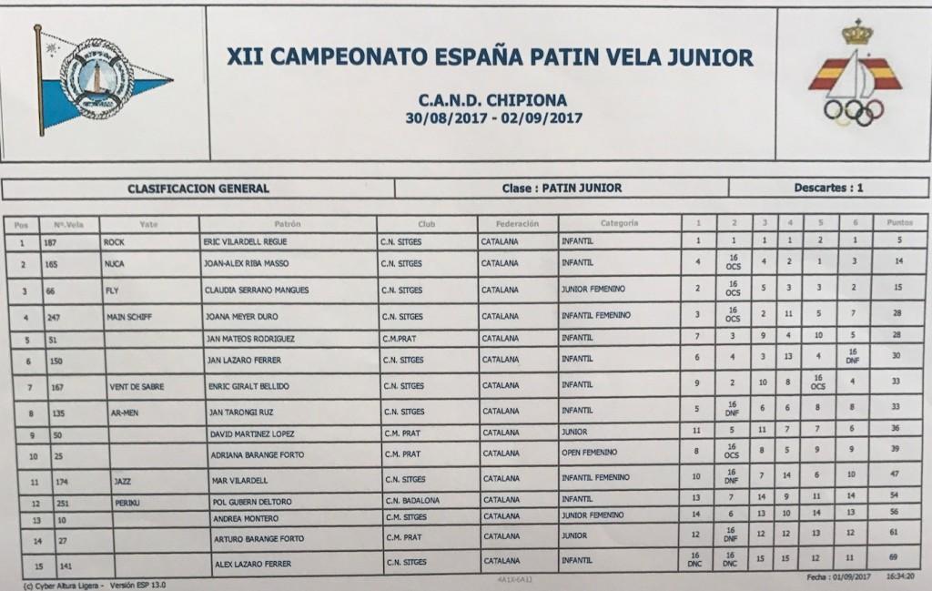 clasificacion general provisional campeonato de España de patin a vela junior 3r dia