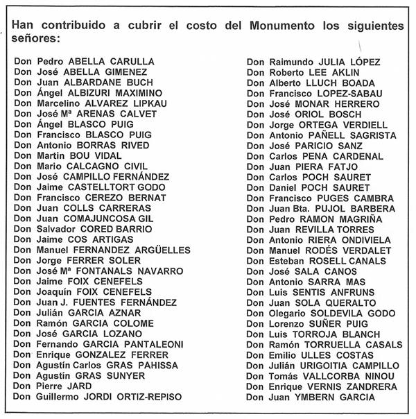 66 PATRONES MECENAS. Esta es la relación de los 66 patinistas que en el año 1972 realizaron una aportación económica para colaborar en la construcción del monumento al patín a vela. (Relación facilitada por Joan Comajuncosa).