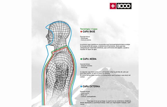 +8000 clasifica la funcionalidad de sus prendas en tres niveles