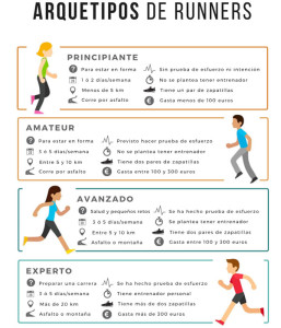 runómetro-perfiles-runners