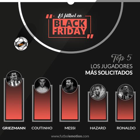 Griezmann lidera las ventas en la campaña de Black Friday de Futbol Emotion