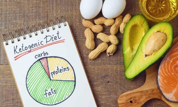 Qué es la dieta cetogénica o Keto y sus efectos