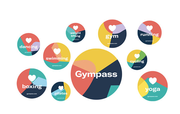 Gympass levanta 265 millones euros para acelerar la captación de clientes corporativos