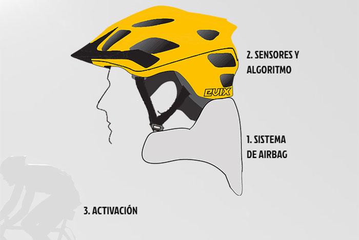Coplefc impulsará el proyecto de un casco de ciclismo con airbag incorporado