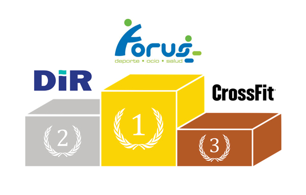 Forus lidera el Top-10 de cadenas de gimnasios con más empleados