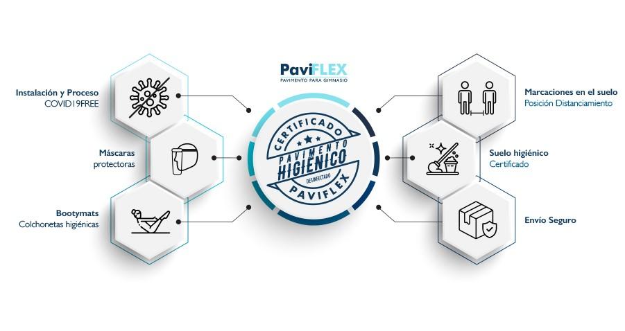 PaviFlex produce suelo higiénico para gimnasios
