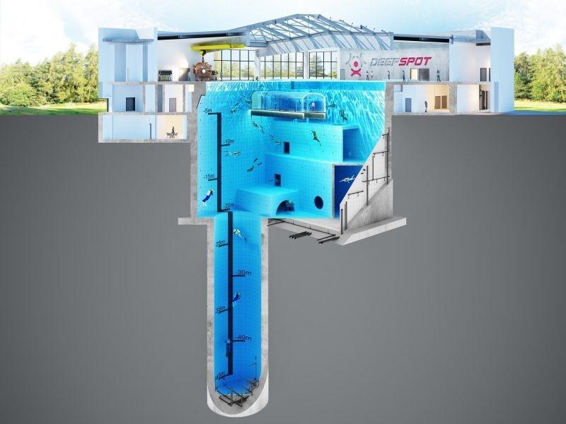 Construyen Deepsport, la piscina más profunda del mundo