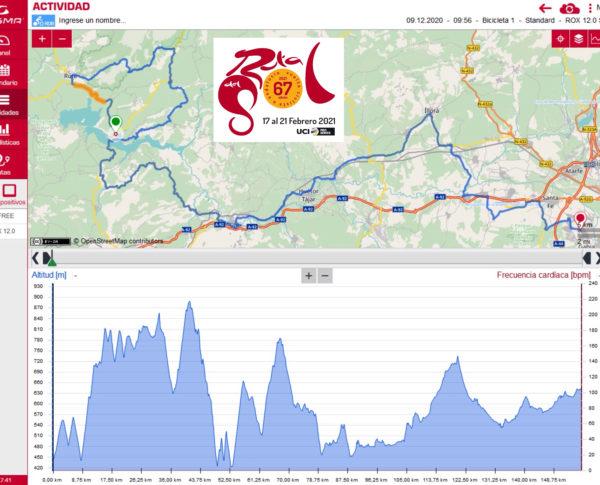 Sigma Sport renueva como patrocinador oficial de La Vuelta a Andalucía