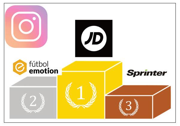 Pulso en la cima de Instagram entre JD Sports, Futbol Emotion y Sprinter