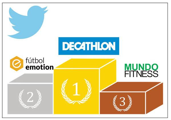 El incontestable reinado de Decathlon en Twitter