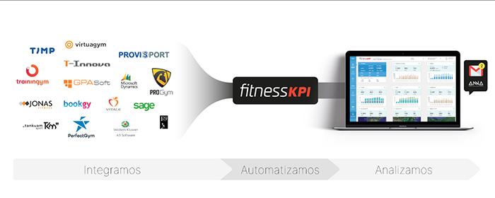 FitnessKPI capta 300.000 euros de los fondos Enisa