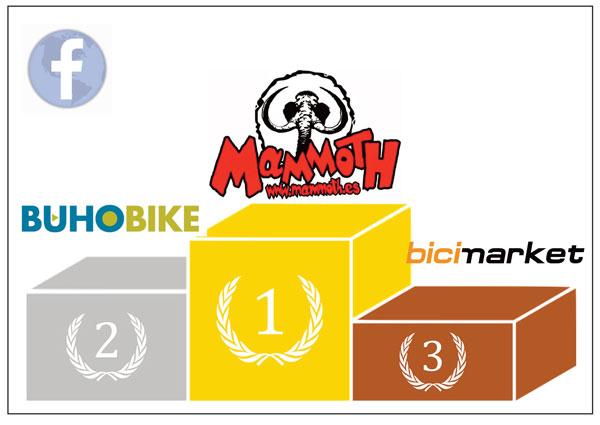 Mammoth Bikes lidera el top-10 del retail de ciclismo español con más seguidores en Facebook