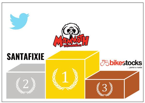 El Top-10 de las tiendas de ciclismo con más seguidores en Twitter