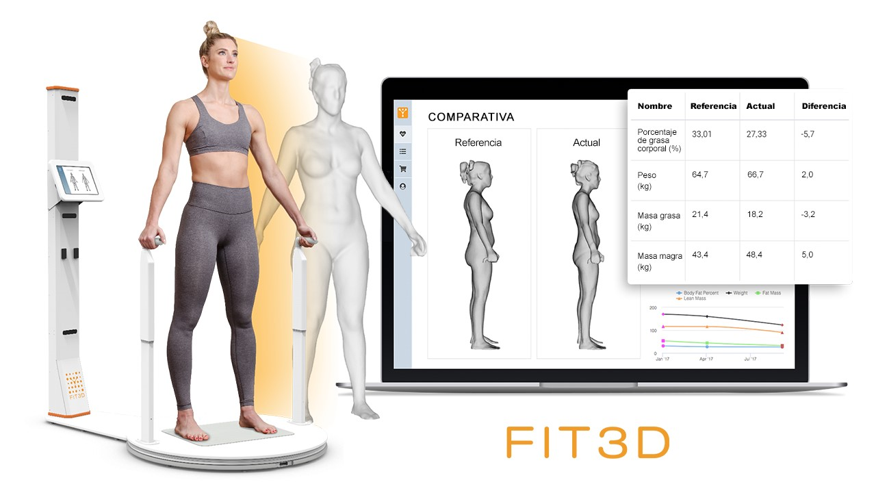 Fit4Life se convierte en el distribuidor de Fit3D para Portugal
