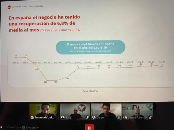 El fitness español reivindica su atractivo como oportunidad de negocio